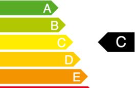 energielabel c bedrijven png